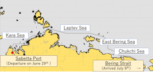 Vessel's track in the Northern Sea Route